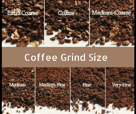 Coffee Grind Size: Finding the Right Grind for Your Brew Method
